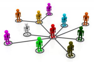 Marketing sieciowy, MLM, Multilevel Marketing